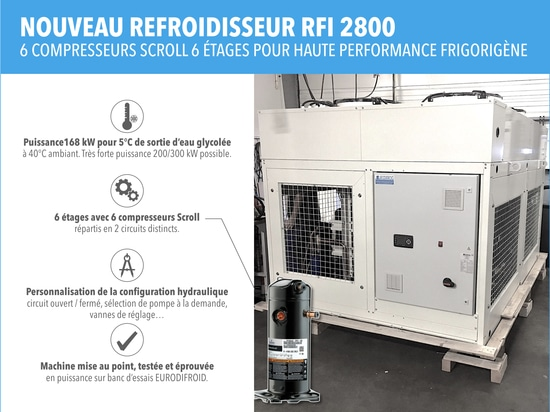 New RFI 2800 Cooler with 6 Scroll compressors and a power of 168kW