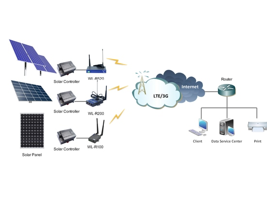 M2M router in Solar monitoring