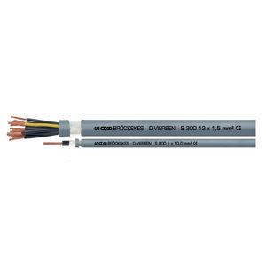高柔軟性電気ケーブル