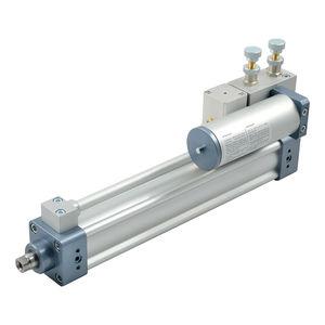 油圧シリンダー / ISO 15552 / ブレーキ用