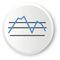 寸法測定分析、レポートおよびヴィジュアリゼーション用ソフトウェア