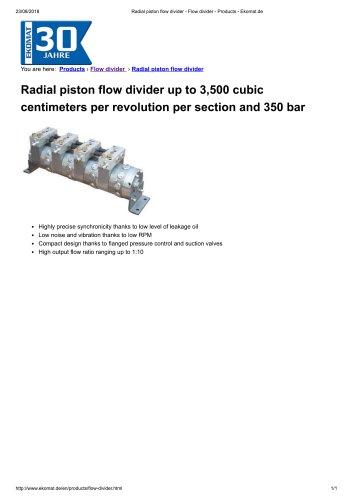 RADIAL PISTON FLOW DIVIDER