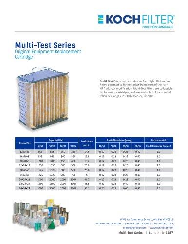 Multi-Test Series
