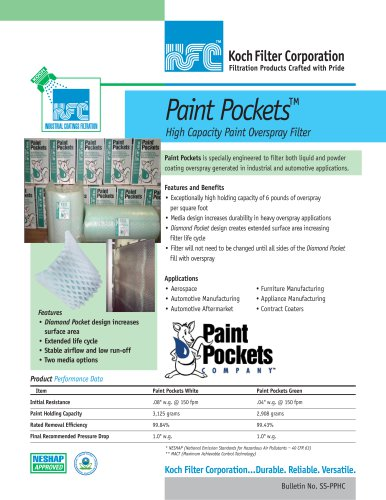 Paint Pockets™