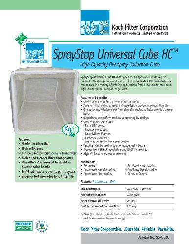 SprayStop Universal Cube HC™
