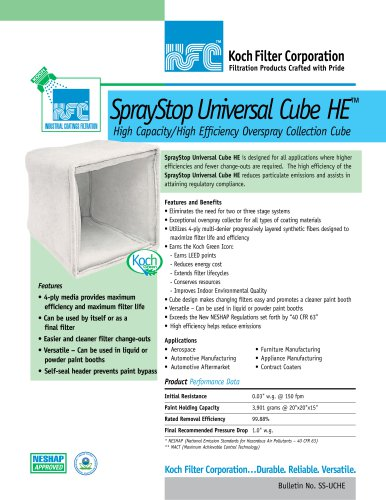 SprayStop Universal Cube HE™
