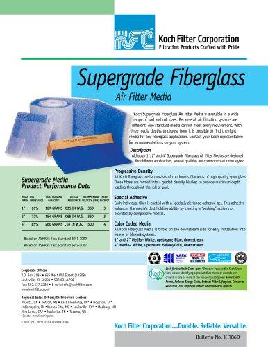 Supergrade Fiberglass