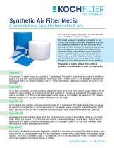 Synthetic Air Filter Media
