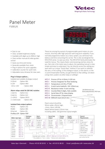LOAD CELL DISPLAY