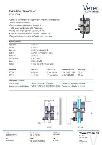 Static Line Tensiometer