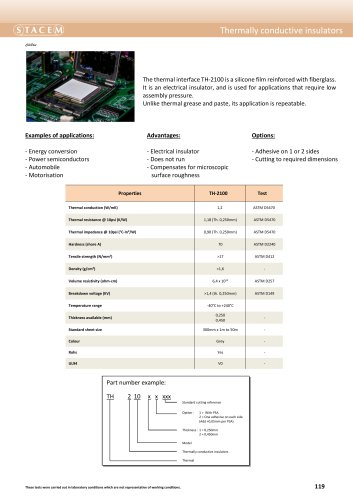 Thermal Interface