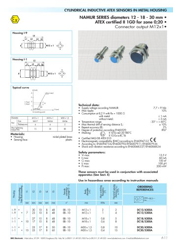NAMUR SERIES diameters 12 - 18 - 30 mm