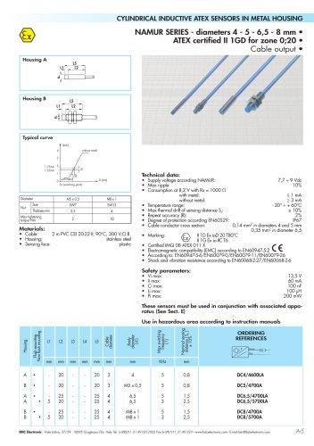 NAMUR SERIES - diameters 4 - 5 - 6,5 - 8 mm