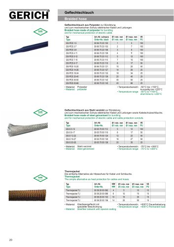 Braided hose made of polyester