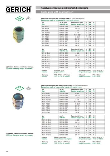 Type KBV Cable gland