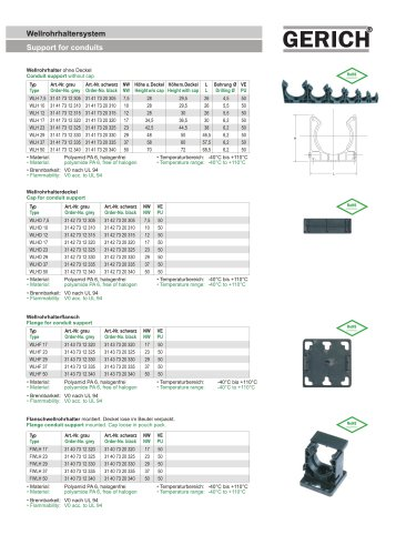 WLH Conduit support