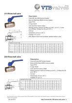 A10 Brass ball valve
