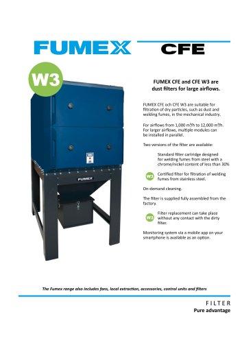 FUMEX CFE and CFE W3