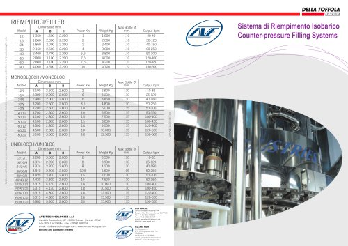 Counter-pressure Filling Systems