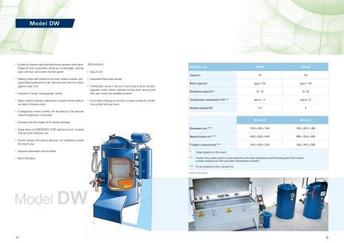 Model DW