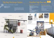 EasyFlow® EF100, EF200