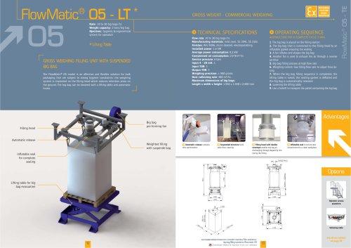 FlowMatic® 06