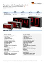 Numeric LED Display Bus/Serial – LI