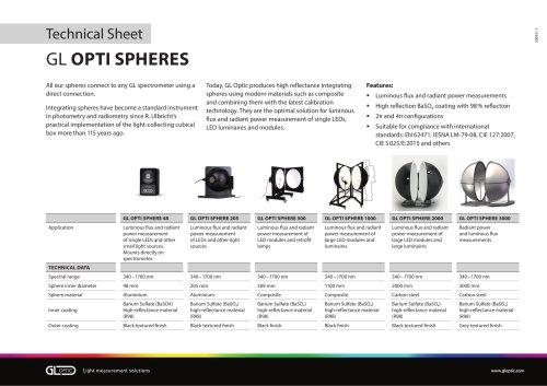 GL Opti Sphere 1100