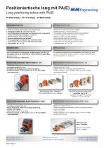Manuel actuators - 12