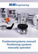 Manuel actuators - 1