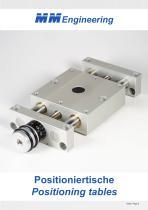 Manuel actuators - 5