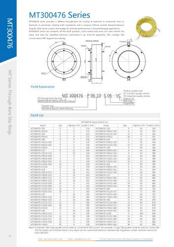 Electric slip ring MT300476 series