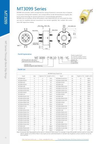 Electric slip ring MT3099 series