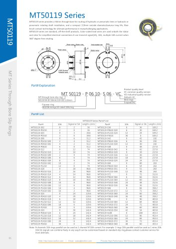 Electric slip ring MT50119 series
