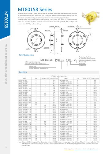 Electric slip ring MT80158 series