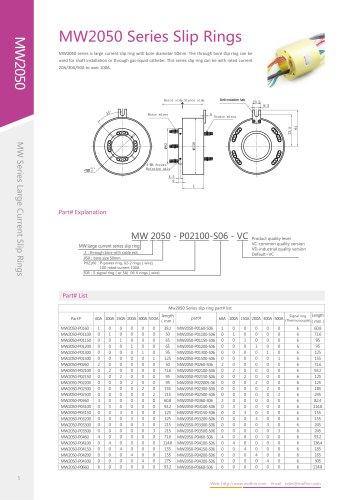 Electric slip ring MW2050 series