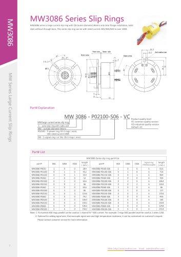 Electric slip ring MW3086 series
