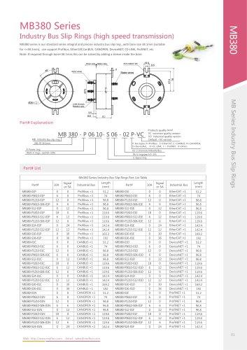 Ethernet slip ring MB380 series