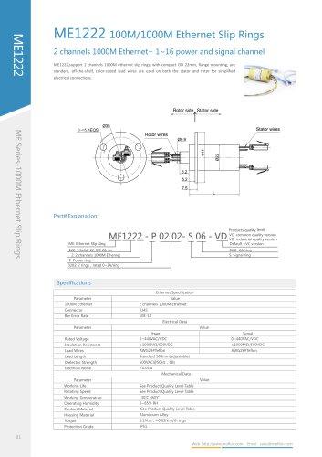 Ethernet slip ring ME1222 series