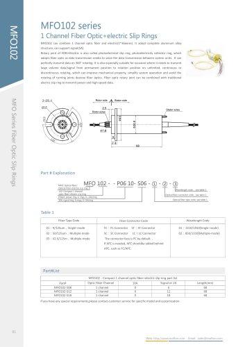 Fiber optic slip ring MFO102 series