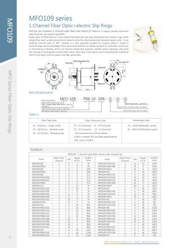 Fiber optic slip ring MFO109 series