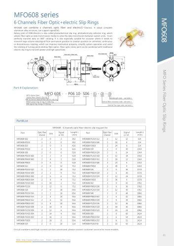 Fiber optic slip ring MFO608 series