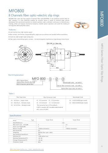 Fiber optic slip ring MFO800 series