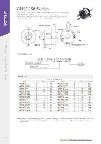 GHS1256 Series