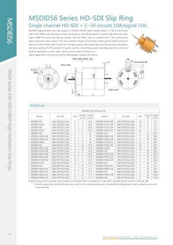 HD-SDI slip ring MSDI056 series