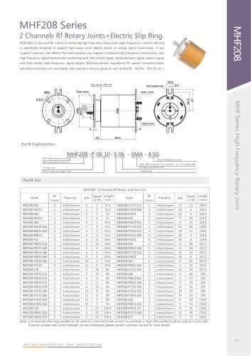 High-speed slip ring MHF208 series