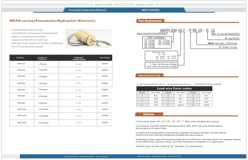 MEPH Series Catalog  (Pneumatic/Hydraulic+Electric slip rings)