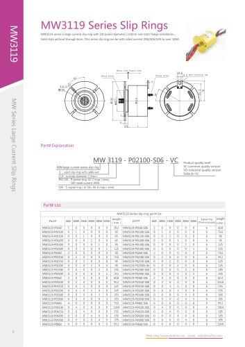 Metal slip ring MW3119 series