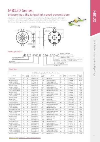 PROFIBUS slip ring MB120 series