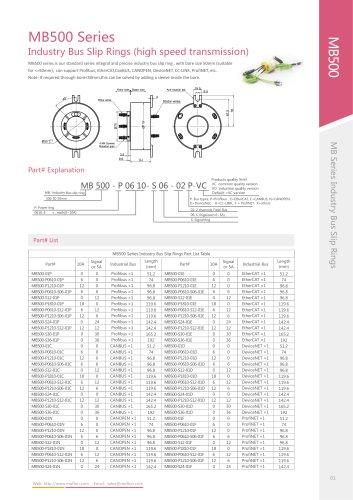 PROFIBUS slip ring MB500 series